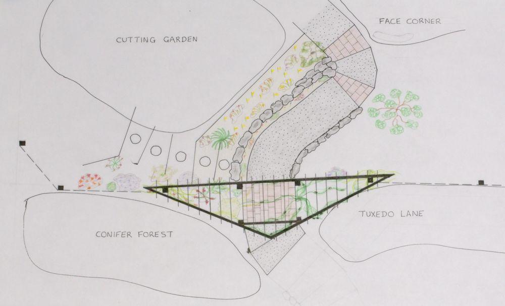 The Portal planting plan